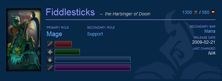 fiddlesticks counters