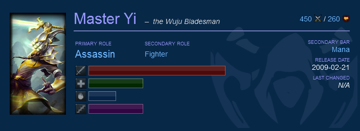 master yi counters