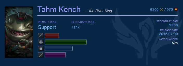 tahm kench counters