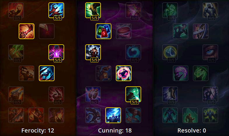 Evelynn masteries