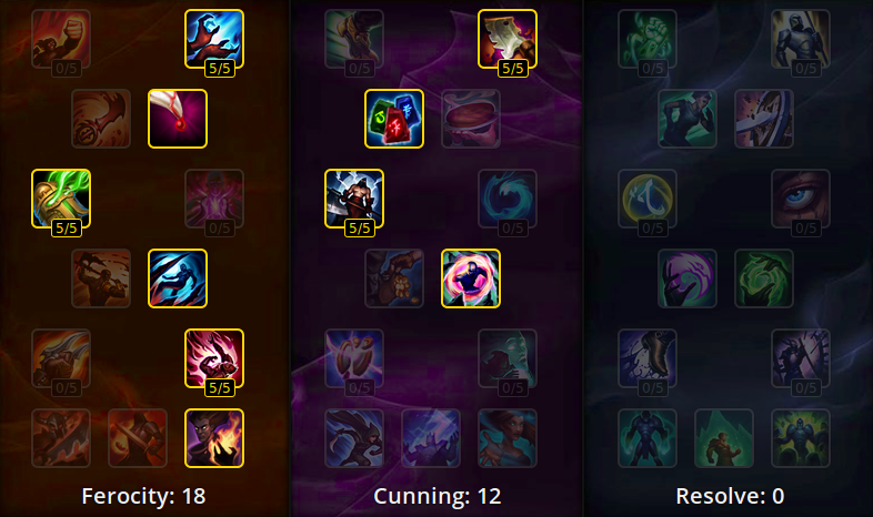 Fiddlesticks masteries