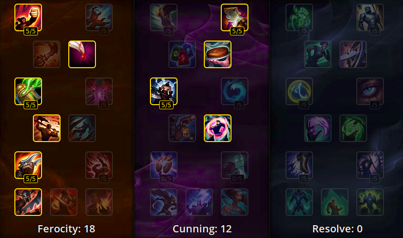 Graves masteries