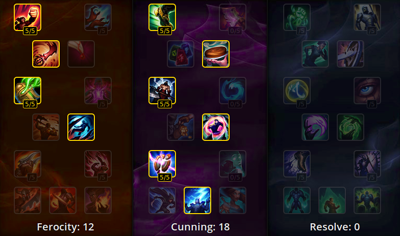 Kennen masteries