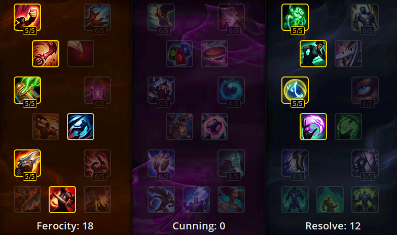 Kindred masteries