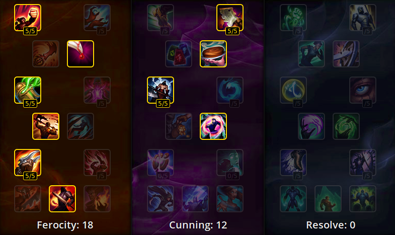 Lucian masteries