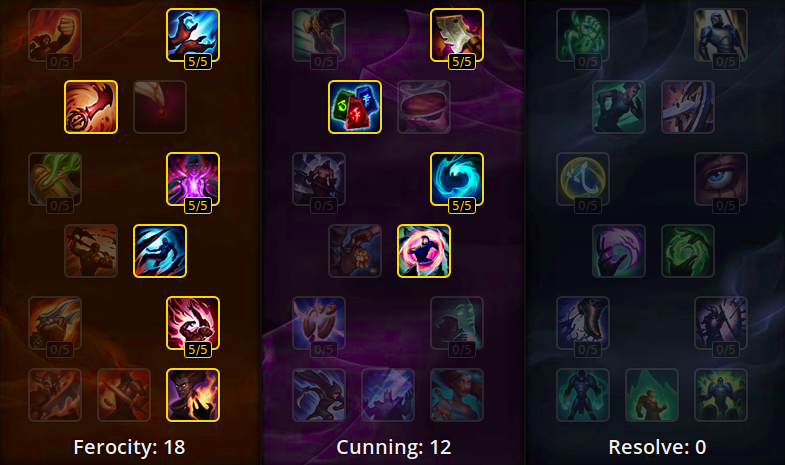 Lux masteries