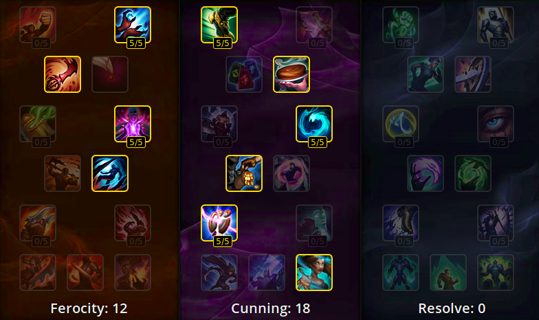 Morgana masteries