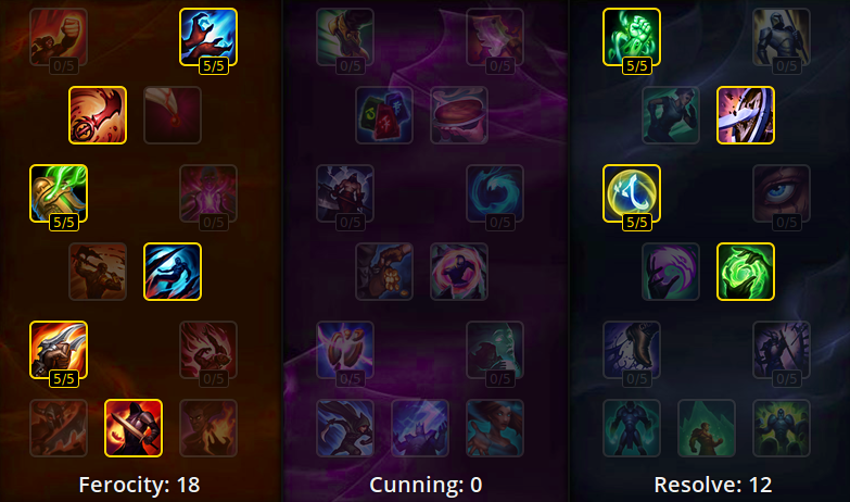 Renekton masteries