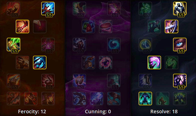 Sion masteries