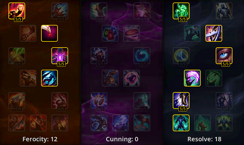 in dotlol mastery yi how to get allies