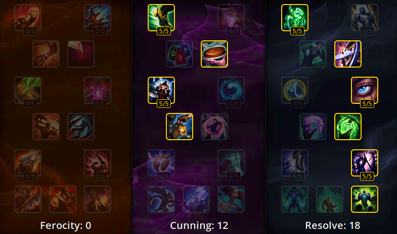 Tahm Kench masteries