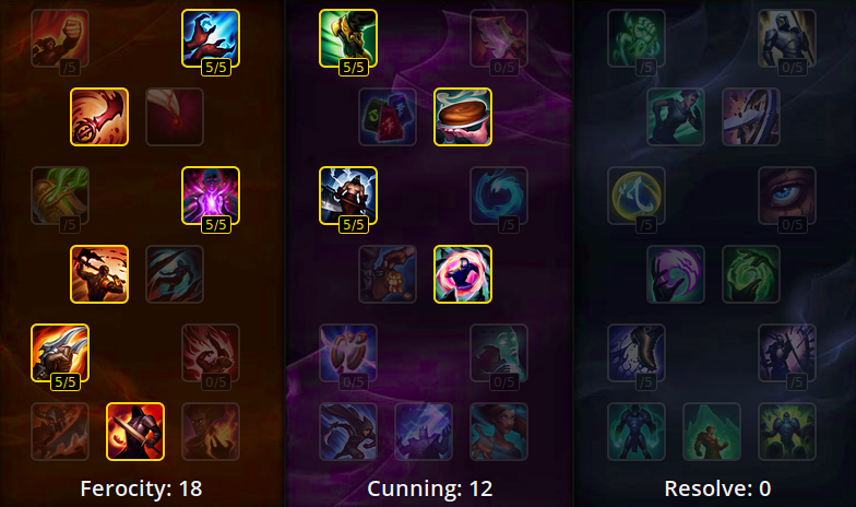 Talon masteries
