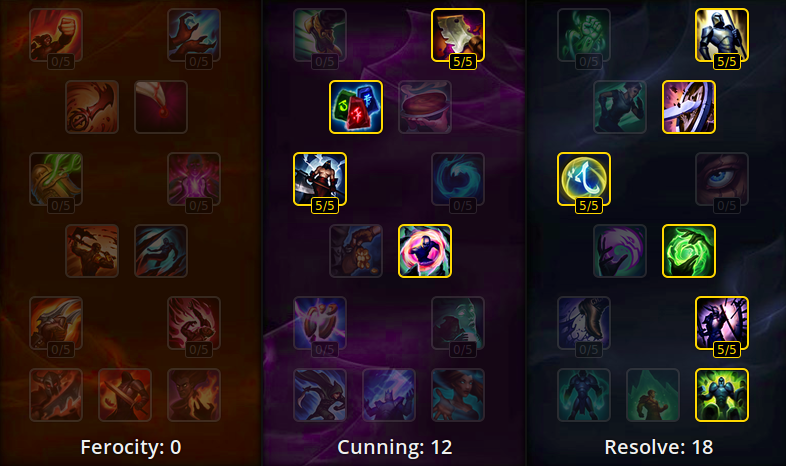 Trundle masteries