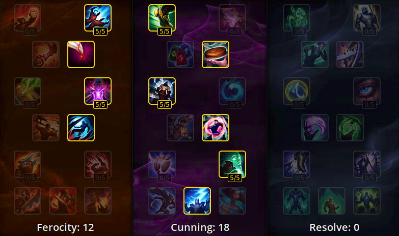 how to build kayle mid