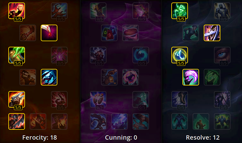 ashe masteries