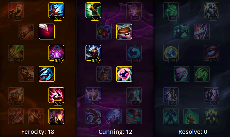 Cassiopeia Countersbuilds And More League Of Legends Guru