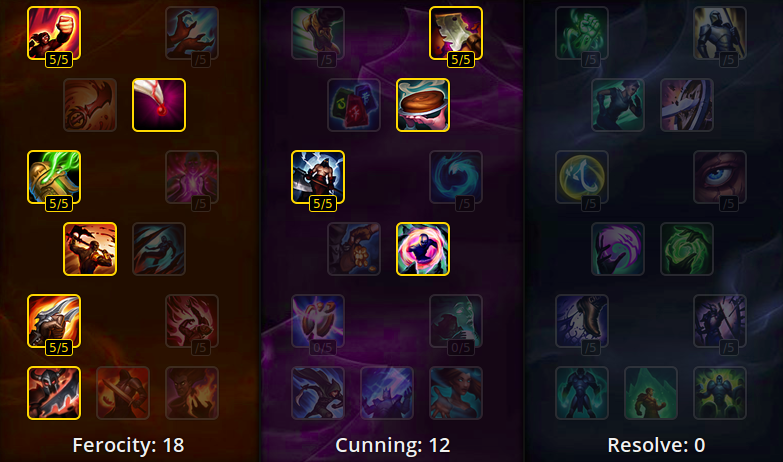 miss fortune masteries